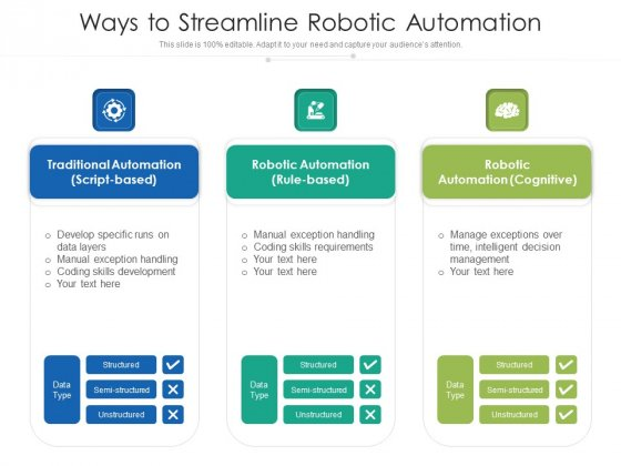 Ways_To_Streamline_Robotic_Automation_Ppt_PowerPoint_Presentation_Infographic_Template_Deck_PDF_Slide_1