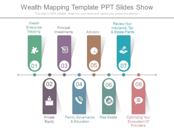 Wealth Mapping Template Ppt Slides Show