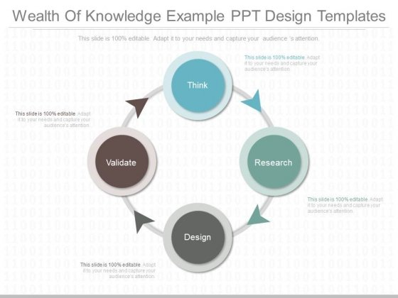 Wealth Of Knowledge Example Ppt Design Templates