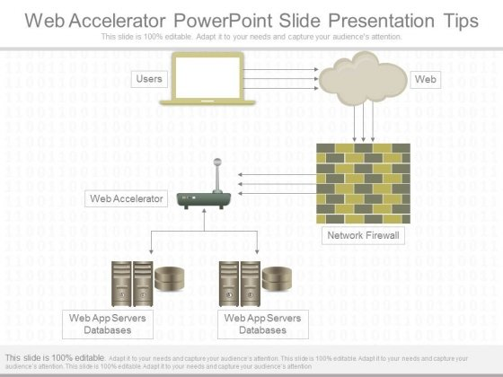 Web Accelerator Powerpoint Slide Presentation Tips
