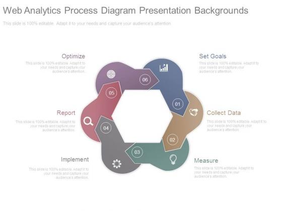 Web Analytics Process Diagram Presentation Backgrounds