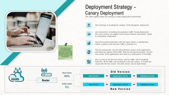 Web Application Improvement Deployment Strategy Canary Deployment Structure PDF