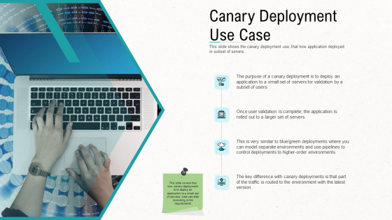 Web Application Improvement Strategies Canary Deployment Use Case Infographics PDF