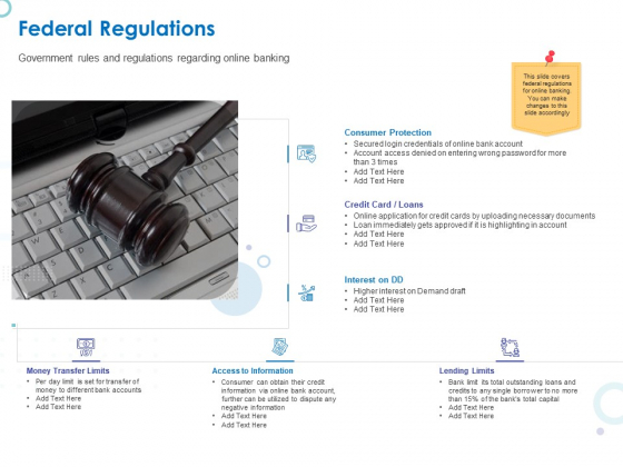 Web Banking For Financial Transactions Federal Regulations Ppt Summary Sample PDF