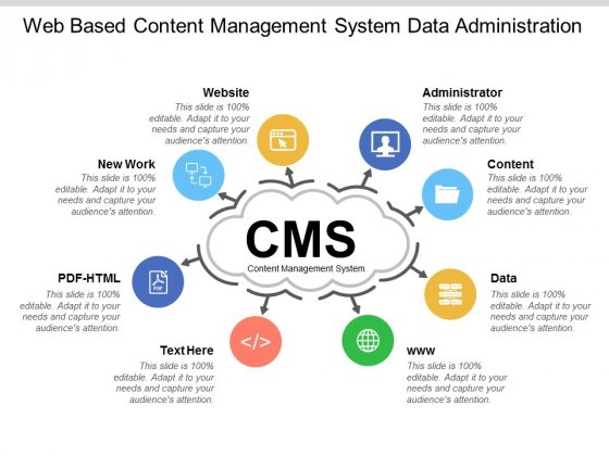 Web Based Content Management System Data Administration Ppt Powerpoint Presentation Model Graphics Pictures