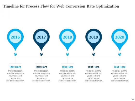 Web_Conversion_Rate_Optimization_Ppt_PowerPoint_Presentation_Complete_Deck_With_Slides_Slide_35