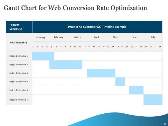 Web_Conversion_Rate_Optimization_Ppt_PowerPoint_Presentation_Complete_Deck_With_Slides_Slide_38