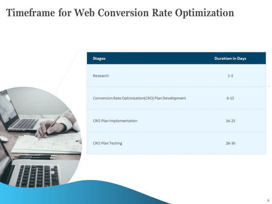 Web_Conversion_Rate_Optimization_Ppt_PowerPoint_Presentation_Complete_Deck_With_Slides_Slide_9