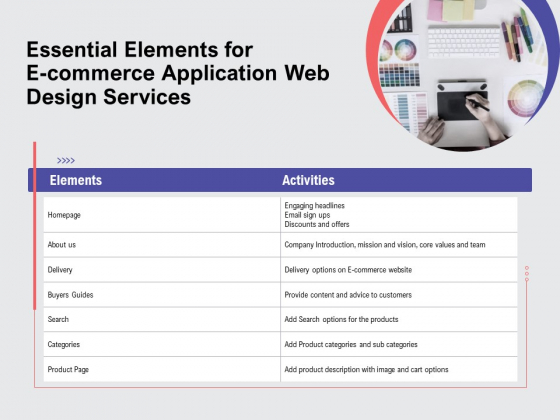 Web Design Services Proposal For Ecommerce Business Essential Elements For E Commerce Application Web Design Services Demonstration PDF