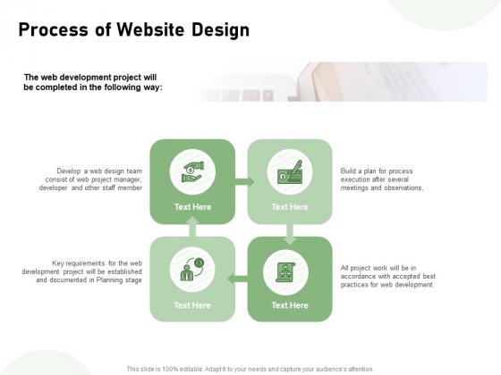 Web Designing Process Of Website Design Ppt Portfolio Smartart PDF