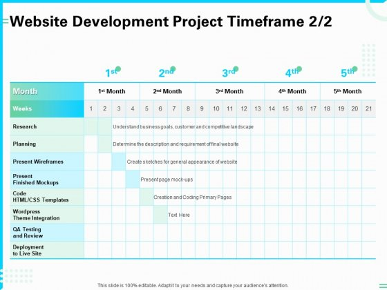 Web Development And IT Design Website Development Project Timeframe Research Ppt PowerPoint Presentation Slides Master Slide PDF