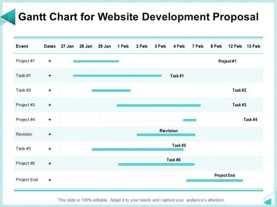 Web Development IT And Design Templates Gantt Chart For Website Development Proposal Demonstration PDF