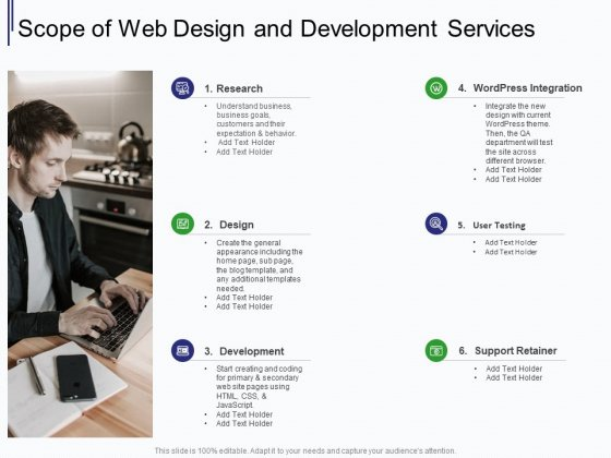 Web Development It And Design Scope Of Web Design And Development Services Ppt Infographics Information Pdf Powerpoint Templates
