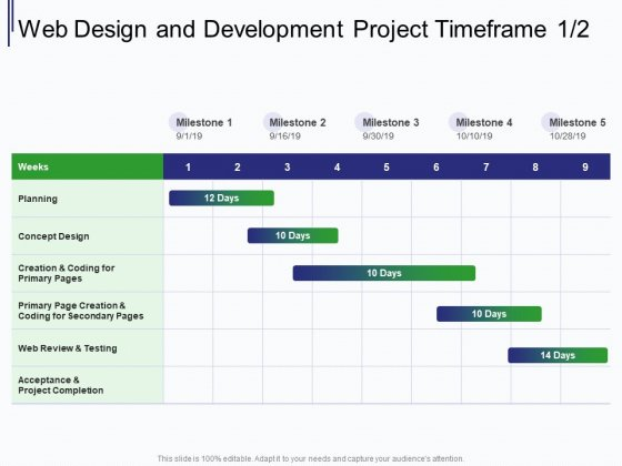 Web Development It And Design Web Design And Development Project Timeframe Planning Ppt Outline Inspiration Pdf Powerpoint Templates