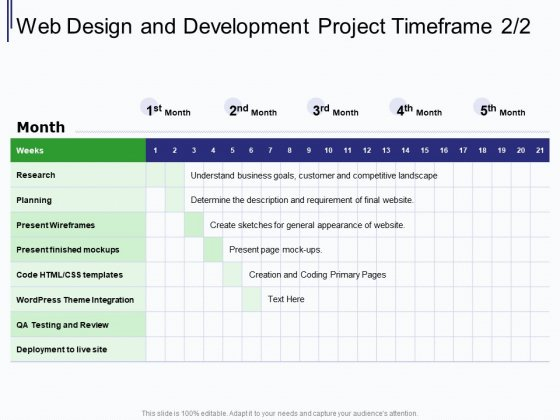 Web Development It And Design Web Design And Development Project Timeframe Ppt Infographics Layouts Pdf Powerpoint Templates