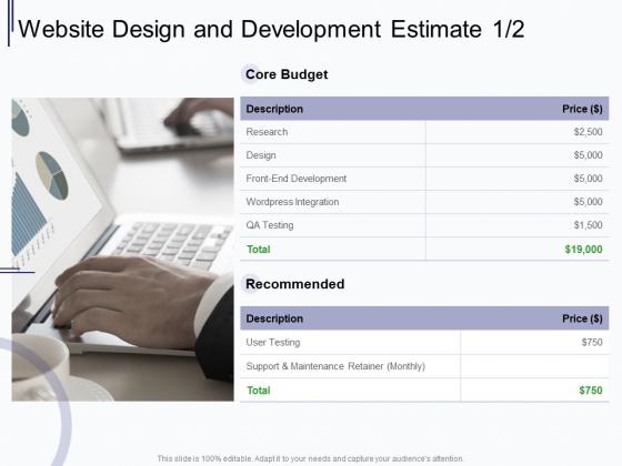 Web Development It And Design Website Design And Development Estimate Design Ppt Outline Ideas Pdf Powerpoint Templates