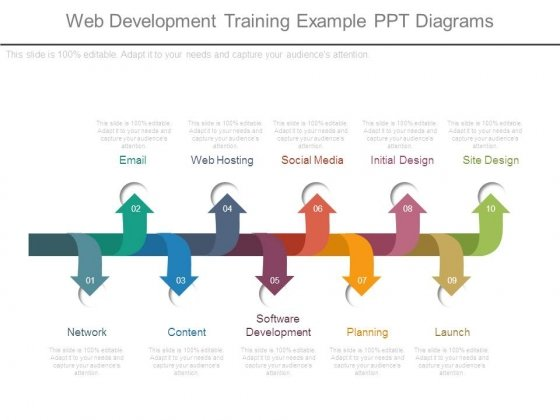 Web Development Training Example Ppt Diagrams
