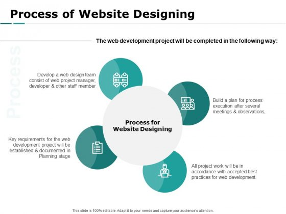 Web Engineering Process Of Website Designing Ppt Outline Elements PDF