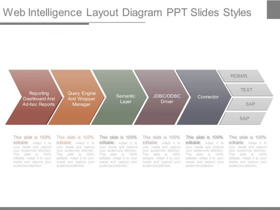Web Intelligence Layout Diagram Ppt Slides Styles