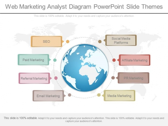 Web Marketing Analyst Diagram Powerpoint Slide Themes