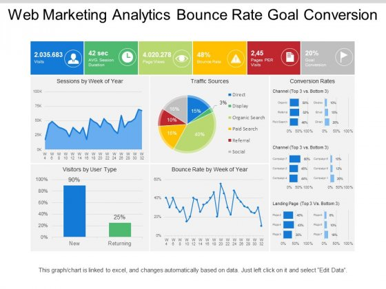 Web Marketing Analytics Bounce Rate Goal Conversion Ppt PowerPoint Presentation Inspiration Icon