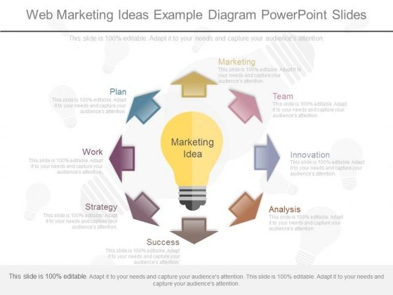 Web Marketing Ideas Example Diagram Powerpoint Slides