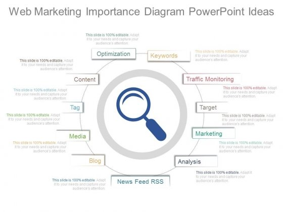 Web Marketing Importance Diagram Powerpoint Ideas