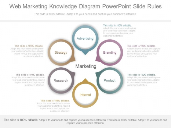 Web Marketing Knowledge Diagram Powerpoint Slide Rules