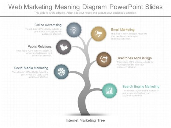 Web Marketing Meaning Diagram Powerpoint Slides