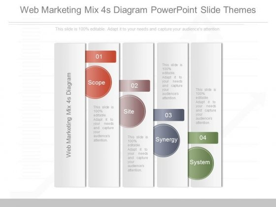 Web Marketing Mix 4s Diagram Powerpoint Slide Themes