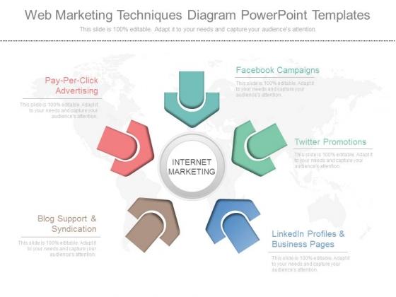 marketing tecniques