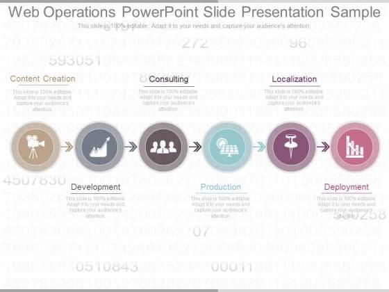 Web Operations Powerpoint Slide Presentation Sample
