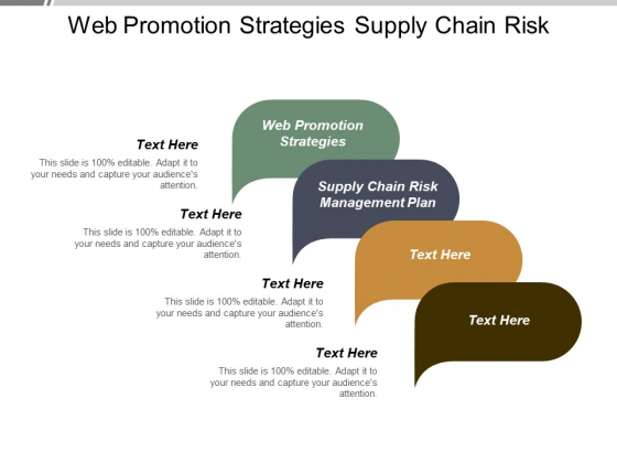 Web Promotion Strategies Supply Chain Risk Management Plan Ppt PowerPoint Presentation Infographics Deck