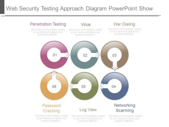 Web Security Testing Approach Diagram Powerpoint Show
