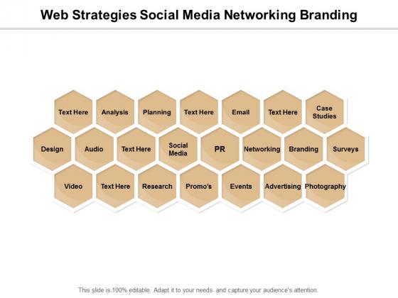 Web Strategies Social Media Networking Branding Ppt PowerPoint Presentation Infographics Slides