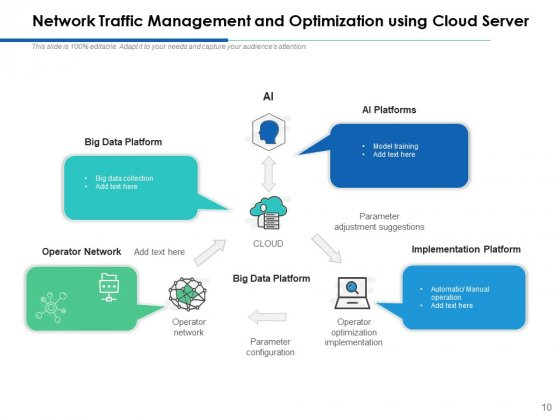 Web_Traffic_Analyzers_Management_Ppt_PowerPoint_Presentation_Complete_Deck_Slide_10