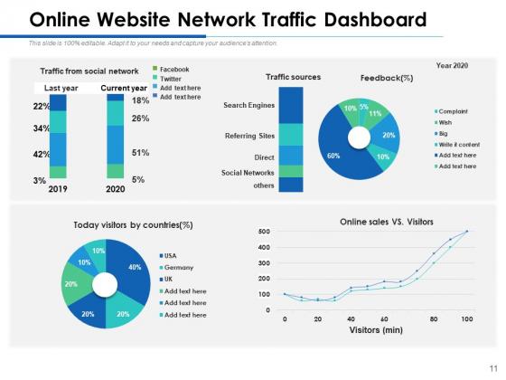 Web_Traffic_Analyzers_Management_Ppt_PowerPoint_Presentation_Complete_Deck_Slide_11
