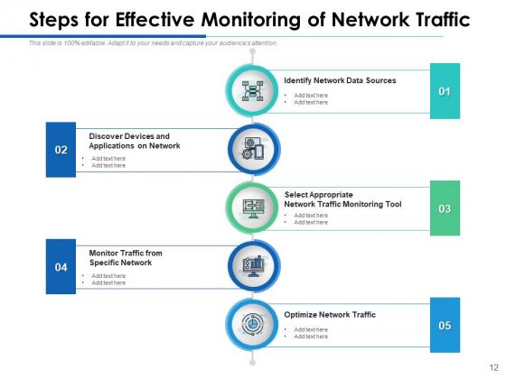 Web_Traffic_Analyzers_Management_Ppt_PowerPoint_Presentation_Complete_Deck_Slide_12
