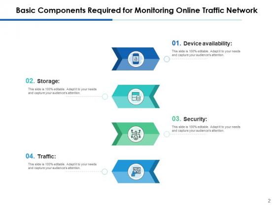 Web_Traffic_Analyzers_Management_Ppt_PowerPoint_Presentation_Complete_Deck_Slide_2