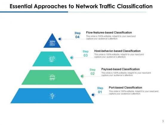 Web_Traffic_Analyzers_Management_Ppt_PowerPoint_Presentation_Complete_Deck_Slide_3