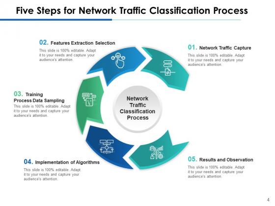 Web_Traffic_Analyzers_Management_Ppt_PowerPoint_Presentation_Complete_Deck_Slide_4