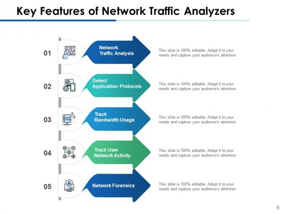 Web_Traffic_Analyzers_Management_Ppt_PowerPoint_Presentation_Complete_Deck_Slide_6