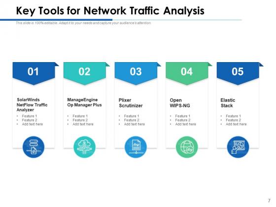 Web_Traffic_Analyzers_Management_Ppt_PowerPoint_Presentation_Complete_Deck_Slide_7