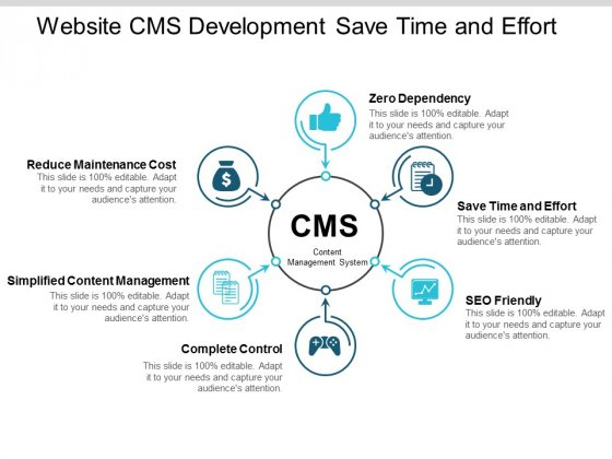 Website Cms Development Save Time And Effort Ppt Powerpoint Presentation Icon Mockup