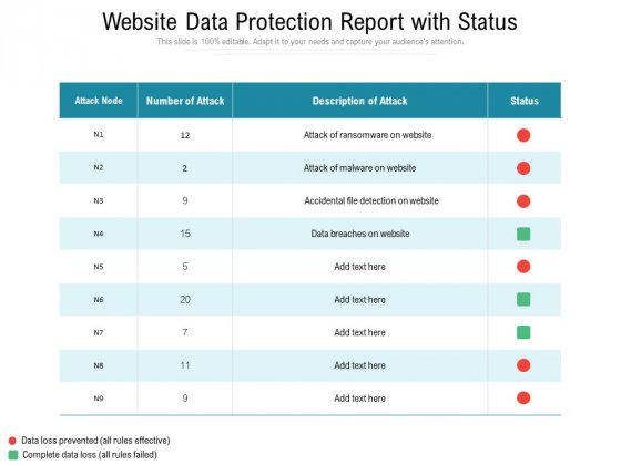 Website Data Protection Report With Status Ppt PowerPoint Presentation File Example Topics PDF
