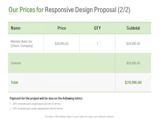 Website Design And Development Our Prices For Responsive Design Proposal QTY Ideas PDF