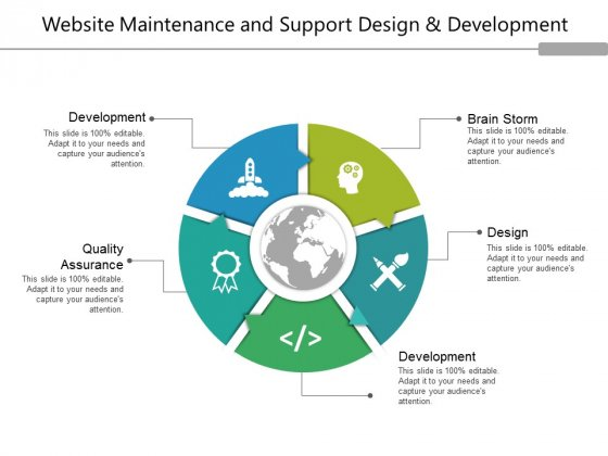 Website Maintenance And Support Design And Development Ppt PowerPoint Presentation Inspiration Outfit