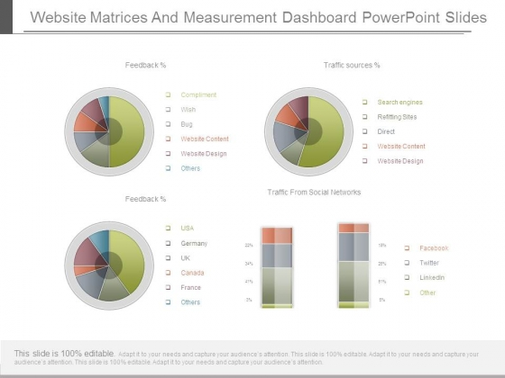 Website Matrices And Measurement Dashboard Powerpoint Slides