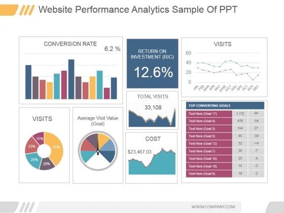 Website Performance Analytics Ppt PowerPoint Presentation Show