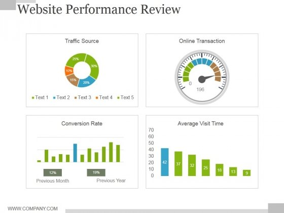 Website Performance Review Template 2 Ppt PowerPoint Presentation ...